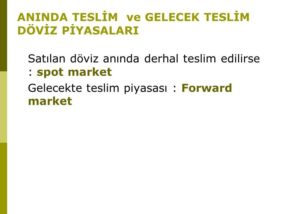 ANINDA TESLİM ve GELECEK TESLİM DÖVİZ PİYASALARI Satılan döviz anında derhal teslim edilirse : spot market Gelecekte teslim piyasası : Forward market