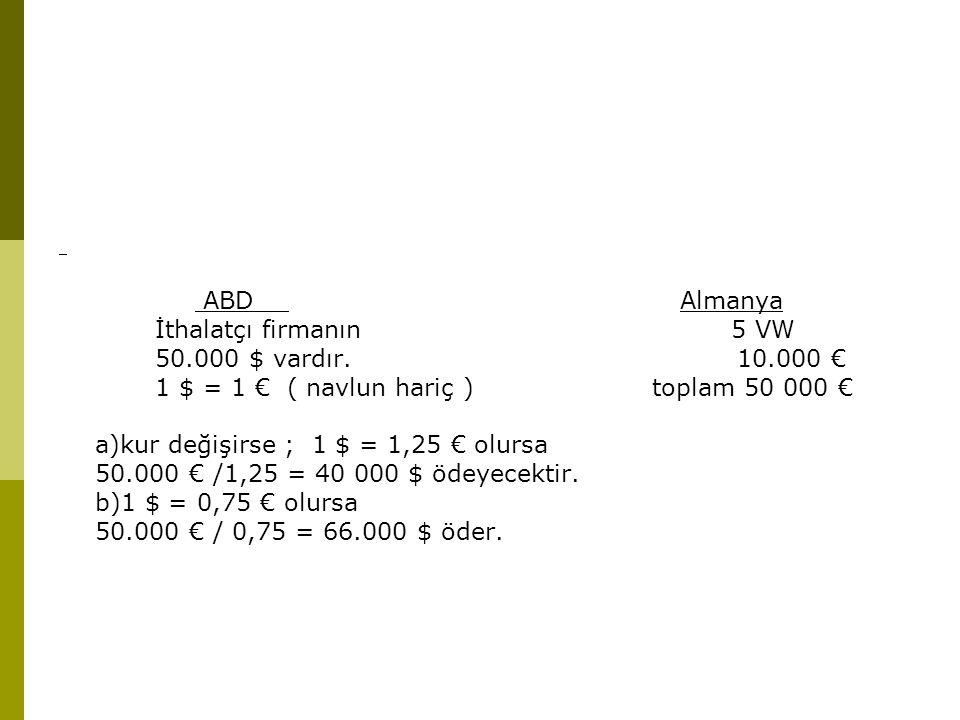 ABD Almanya İthalatçı firmanın 5 VW 50.000 $ vardır. 10.000 € 1 $ = 1 € ( navlun hariç ) toplam 50 000 € a)kur değişirse ; 1 $ = 1,25 € olursa 50.000