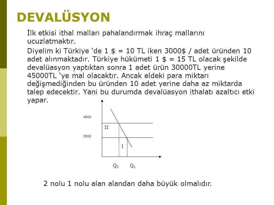 DEVALÜSYON İlk etkisi ithal malları pahalandırmak ihraç mallarını ucuzlatmaktır. Diyelim ki Türkiye 'de 1 $ = 10 TL iken 3000$ / adet üründen 10 adet