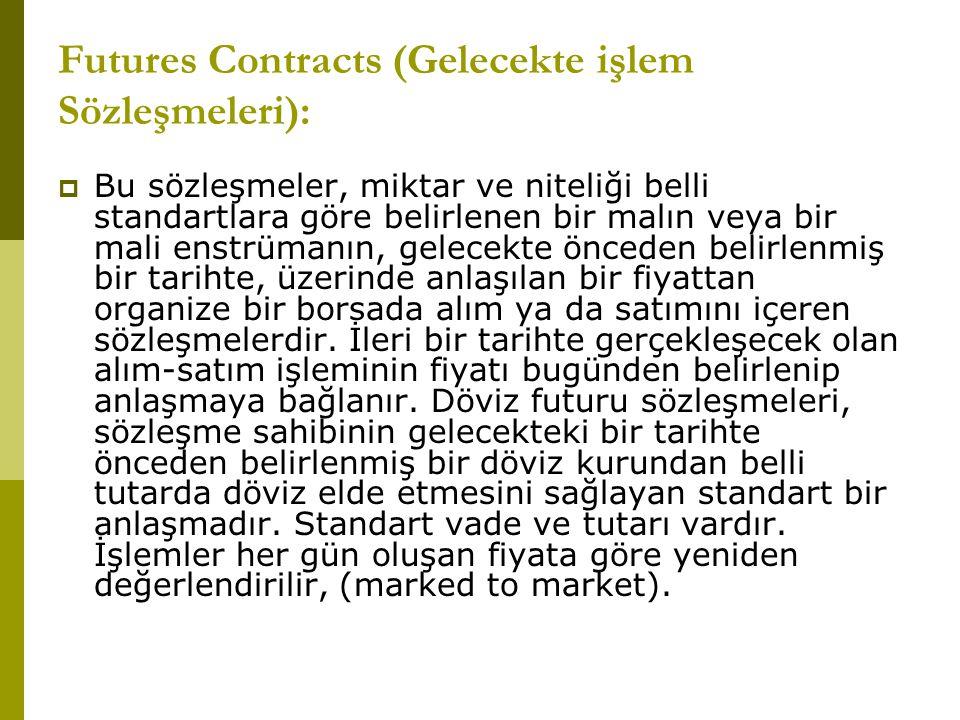 Futures Contracts (Gelecekte işlem Sözleşmeleri):  Bu sözleşmeler, miktar ve niteliği belli standartlara göre belirlenen bir malın veya bir mali enst