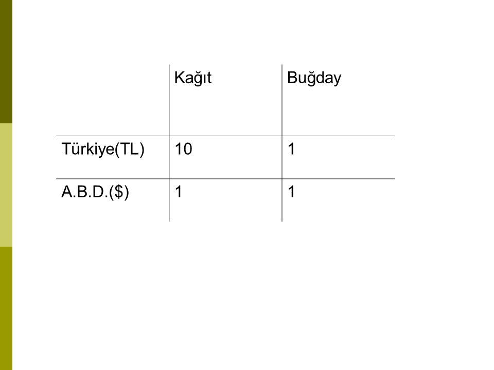 KağıtBuğday Türkiye(TL)101 A.B.D.($)11