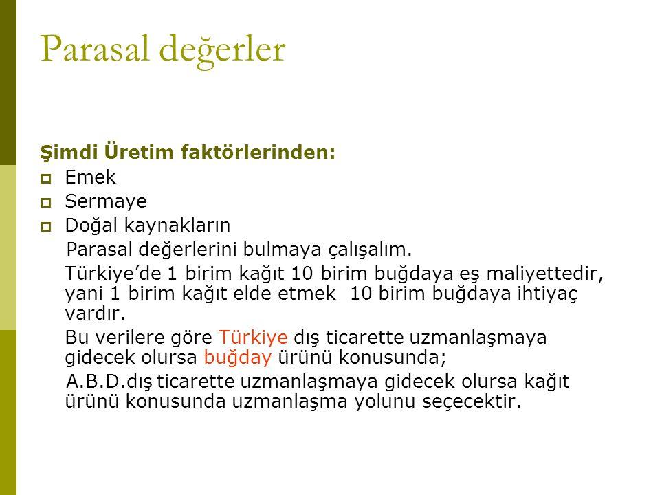 Parasal değerler Şimdi Üretim faktörlerinden:  Emek  Sermaye  Doğal kaynakların Parasal değerlerini bulmaya çalışalım. Türkiye'de 1 birim kağıt 10