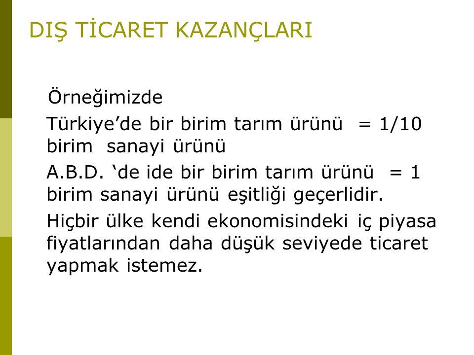 DIŞ TİCARET KAZANÇLARI Örneğimizde Türkiye'de bir birim tarım ürünü = 1/10 birim sanayi ürünü A.B.D. 'de ide bir birim tarım ürünü = 1 birim sanayi ür
