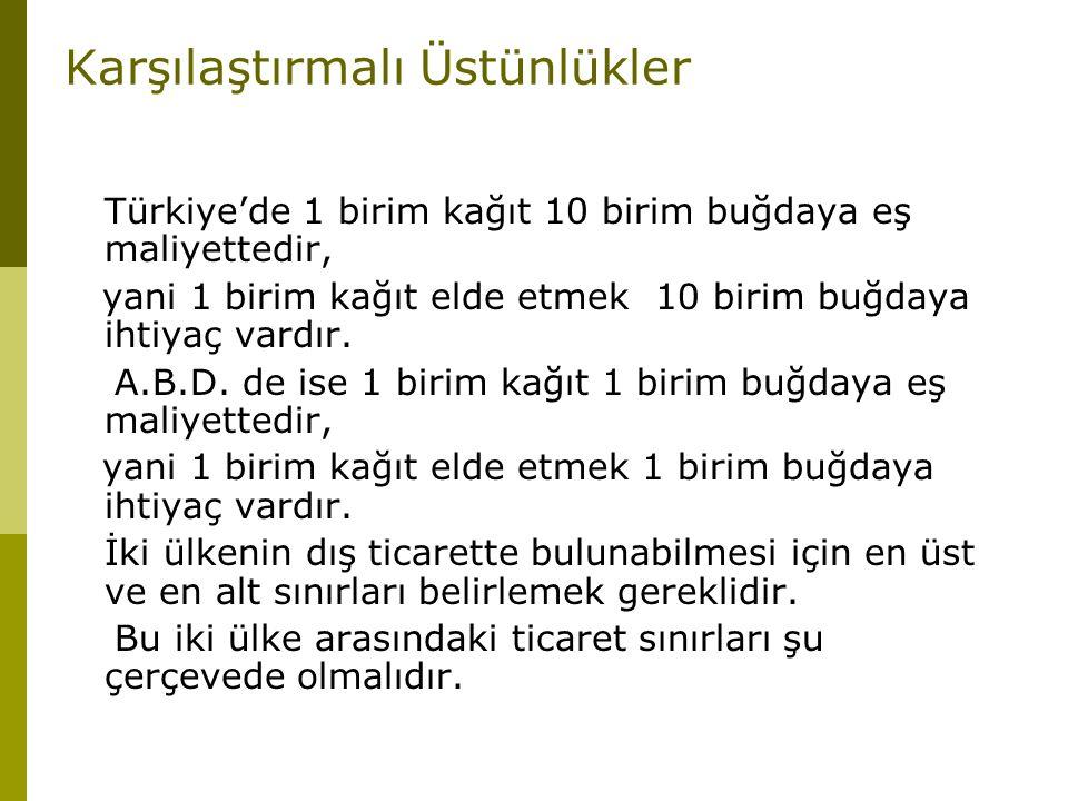 Karşılaştırmalı Üstünlükler Türkiye'de 1 birim kağıt 10 birim buğdaya eş maliyettedir, yani 1 birim kağıt elde etmek 10 birim buğdaya ihtiyaç vardır.