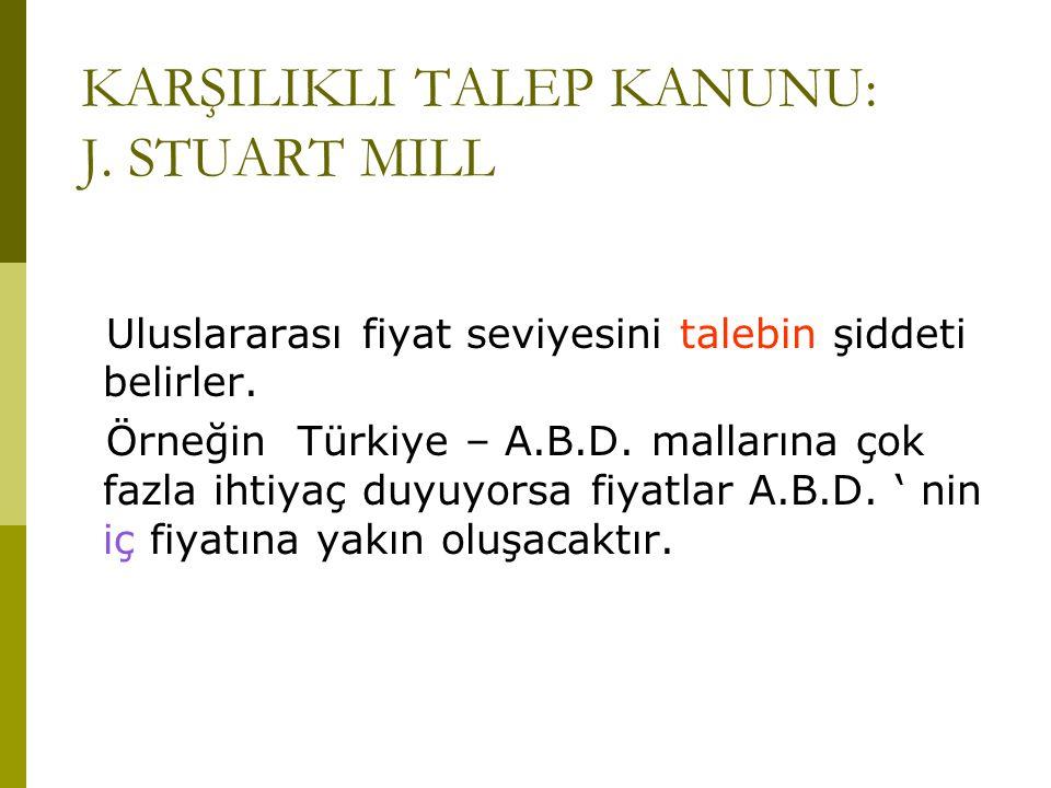 KARŞILIKLI TALEP KANUNU: J. STUART MILL Uluslararası fiyat seviyesini talebin şiddeti belirler. Örneğin Türkiye – A.B.D. mallarına çok fazla ihtiyaç d