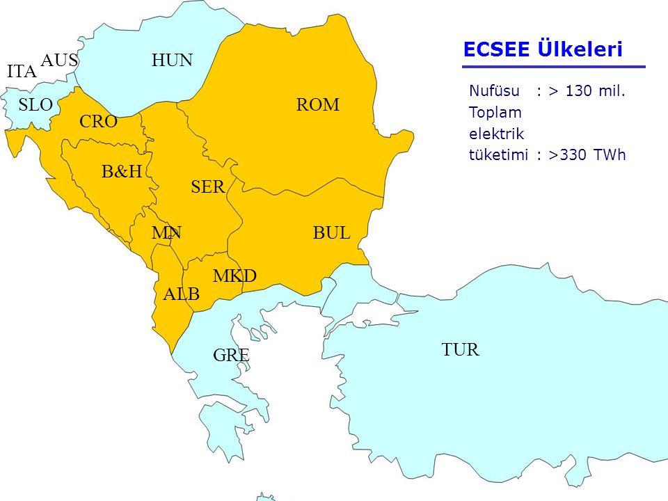 PMUM ECSEE (Güney Doğu Avrupa Enerji Topluluğu)  Avrupa Komisyonu tarafından koordinasyonu sağlanan Güney Doğu Avrupa Enerji Topluluğu (The Energy Community of South East Europe (ECSEE)) aşağıdaki ülkelerden oluşacaktır.
