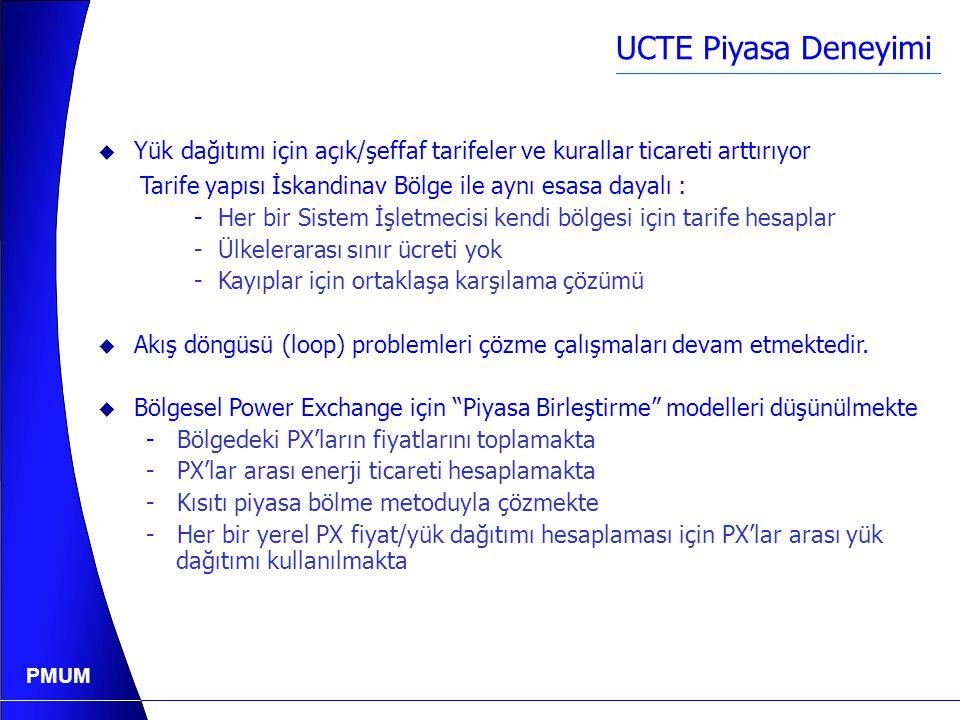 PMUM Sınır Ticareti ve UCTE  UCTE'de İletim Hakkı açık ihalesi çoğunlukla kullanılır.  Piyasa bölünme kullanılmıyor, ancak ilgi var.  UCTE'e bağlı