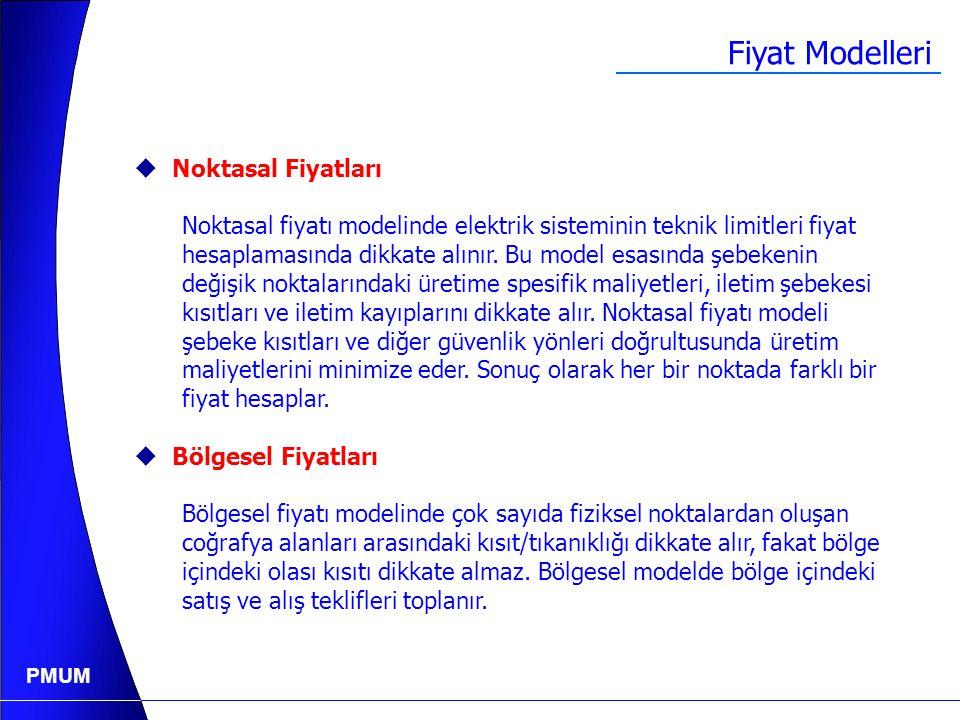 PMUM MW Fiyat Saat Hesaplanan Spot Fiyatı Teklif Fiyatı Blok 1Blok 2 Blok 3 7 1824 Blok Teklifleri  Blok teklifin geçerli olduğu sürede ortalama spot