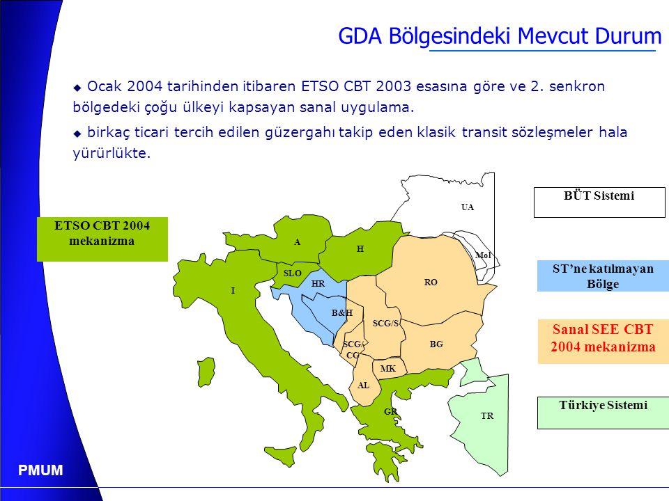 PMUM ECSEE Bölgesindeki Pazar GDA'da Mevcut Sınır Ticareti  Toplam GDA Talebin %9  Türkiye ve Yunanistanla yapılan ticaret eklenirse %14  Ana ihracatçılar: Bosna Hersek, Bulgaristan ve Romanya  Diğer ülkeler: net ithalatçılar İlerideki Sınır Ticareti  Arnavutluk, Bosna Hersek, Montenegro'daki hidro kapasite  Bulgaristan ve Türkiye'deki termik kapasite  Kosovo'daki termik potansiyel  Makedonya'daki kapasite eksikliği  Yunanistan'ın yaz puantları  UCTE 1.