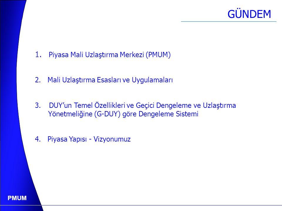 PMUM ELEKTRİK PİYASASINDA MALİ UZLAŞTIRMA UYGULAMALARI PİYASA MALİ UZLAŞTIRMA MERKEZİ 12/05/2005