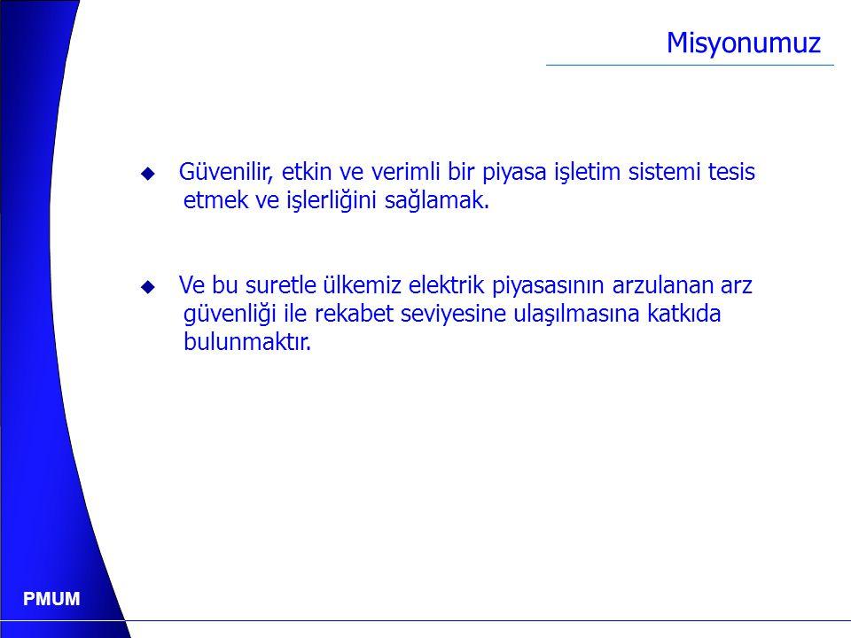 PMUM Otoprodüktör Grupları EPHMUDB ' na Kayıtlı Otop.