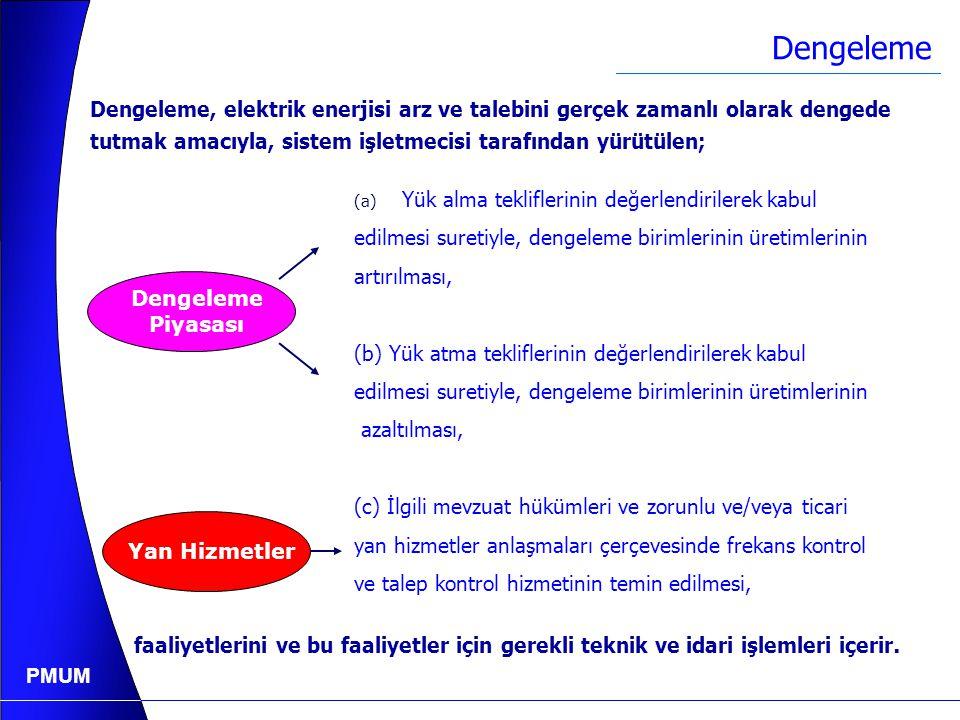 PMUM GÜNDEM 3.1. Dengeleme Sistemine Genel Bakış 3.2. G-DUY'da Dengeleme Mekanizması ve Sağlanması Gereken Bilgiler 3.3. G-DUY'da Dengeleme Mekanizmas