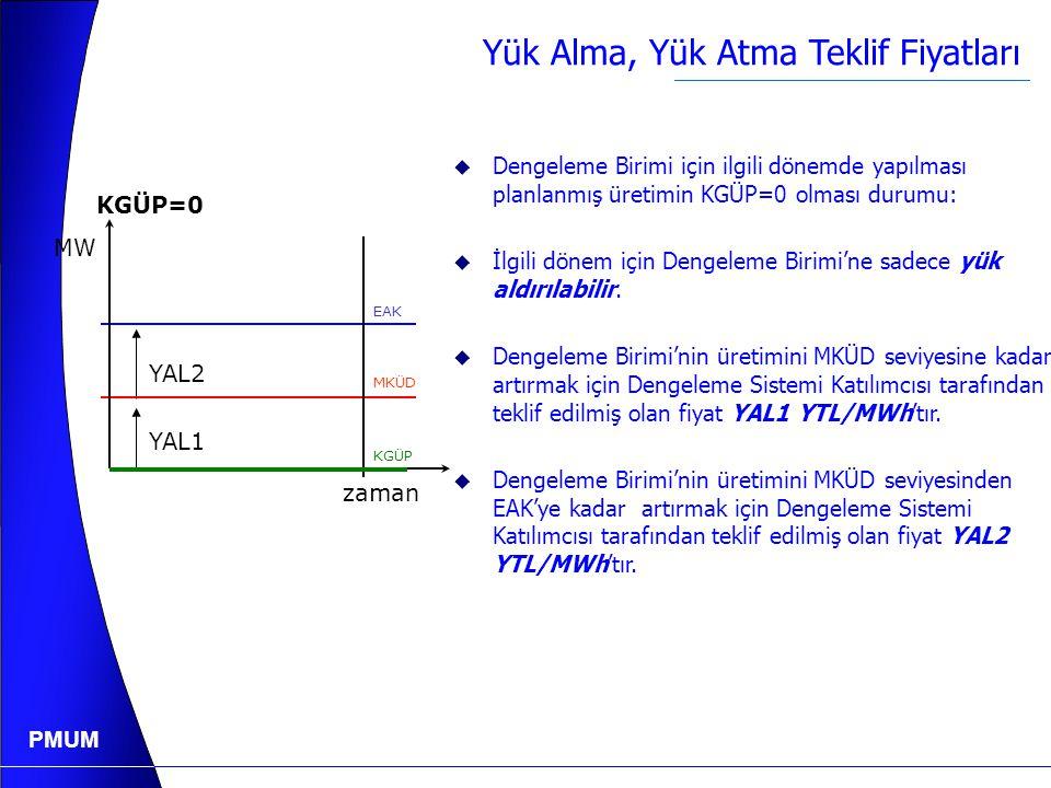 PMUM Yük Alma, Yük Atma Teklif Fiyatları  Yük Alma Teklif Fiyatı 1 (YAL1): Dengeleme sistemi katılımcısının, ilgili dengeleme biriminin KGÜP'üne göre