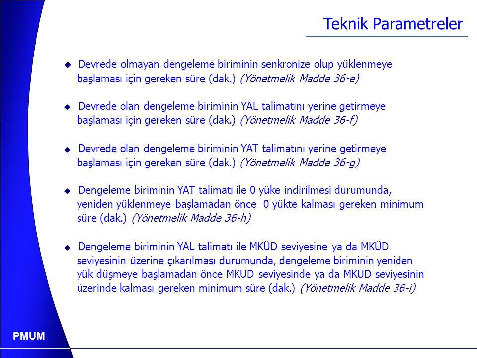PMUM Teknik Parametreler  Yüklenme Hızı: Yük Seviye AralığıHız (MW/dak.) 05515 5511012 11016510  Yük Düşme Hızı: Yük Seviye AralığıHız (MW/dak.) 055