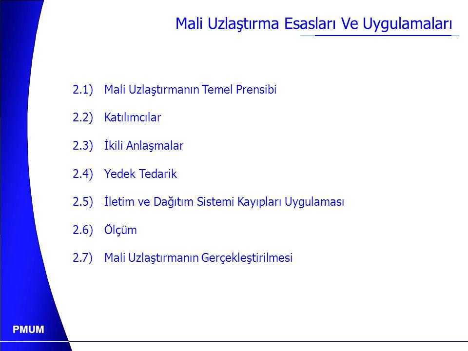 PMUM Gün Öncesi Planlama Her bir dengeleme birimi için YAL1, YAL2, YAT1, YAT2 miktarları belirlenir.