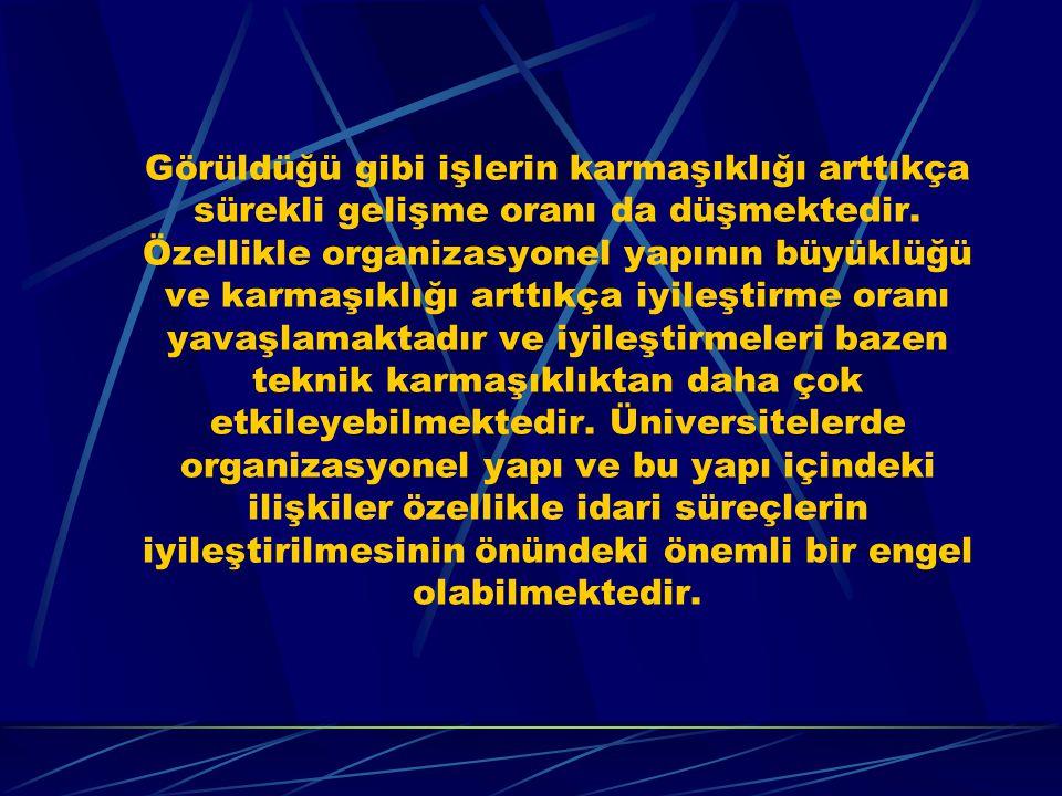 Hazırlanan çalışma dosyası ortak sorunları özetleyen 10 maddelik çözüm önerileri ile birlikte 15.02.2001 tarihinde Rektörlük Makamına sunulmuştur.