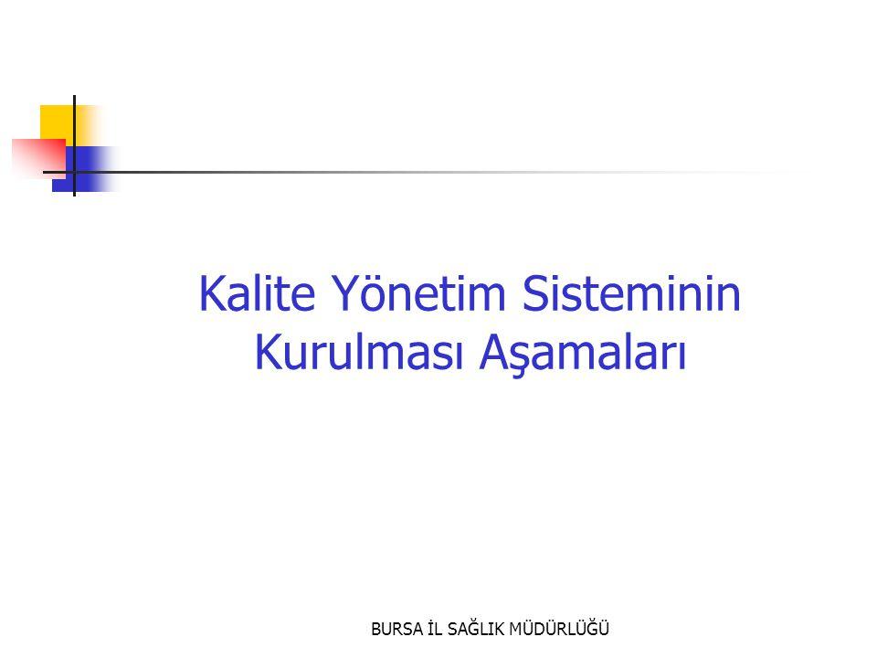 BURSA İL SAĞLIK MÜDÜRLÜĞÜ Kalite Yönetim Sisteminin Kurulması Aşamaları
