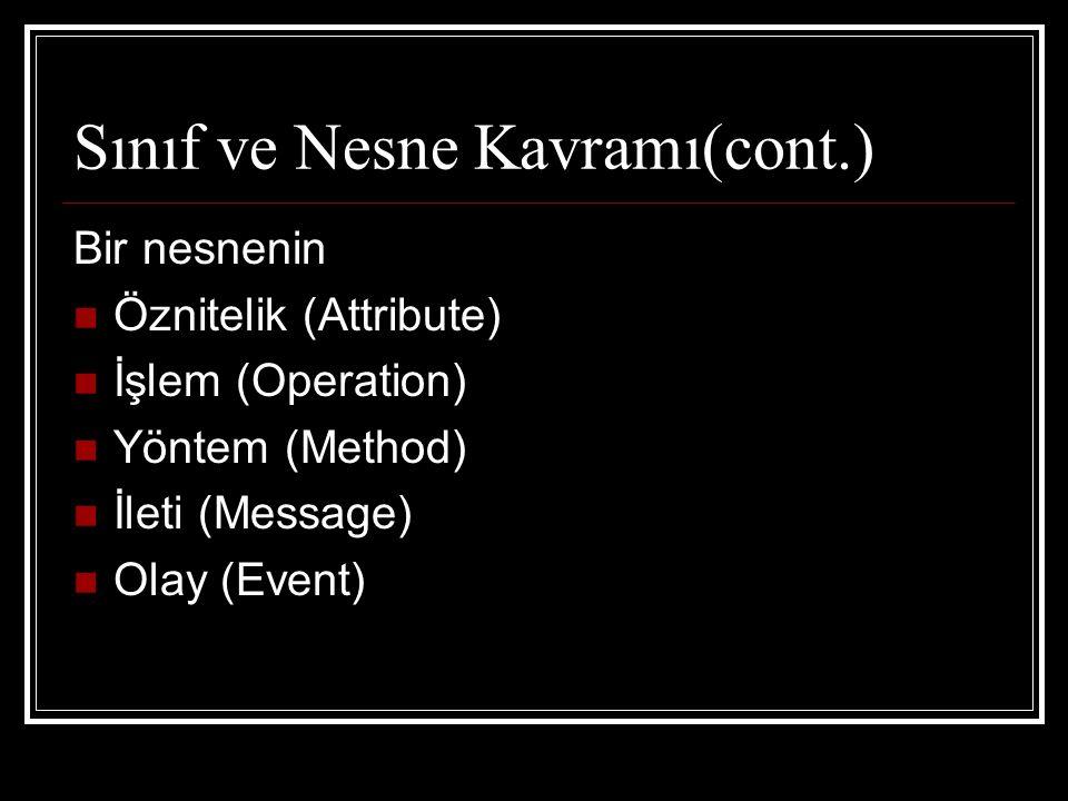 Sınıf ve Nesne Kavramı(cont.) Bir nesnenin  Öznitelik (Attribute)  İşlem (Operation)  Yöntem (Method)  İleti (Message)  Olay (Event)