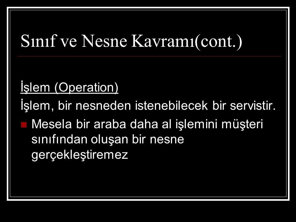 Sınıf ve Nesne Kavramı(cont.) İşlem (Operation) İşlem, bir nesneden istenebilecek bir servistir.