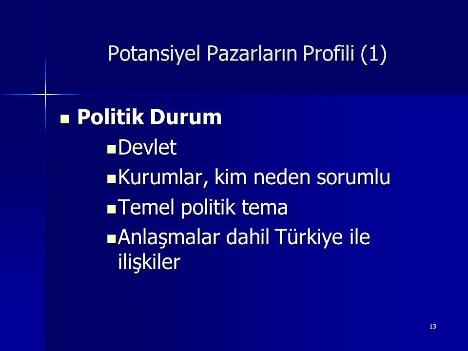 13  Politik Durum  Devlet  Kurumlar, kim neden sorumlu  Temel politik tema  Anlaşmalar dahil Türkiye ile ilişkiler Potansiyel Pazarların Profili