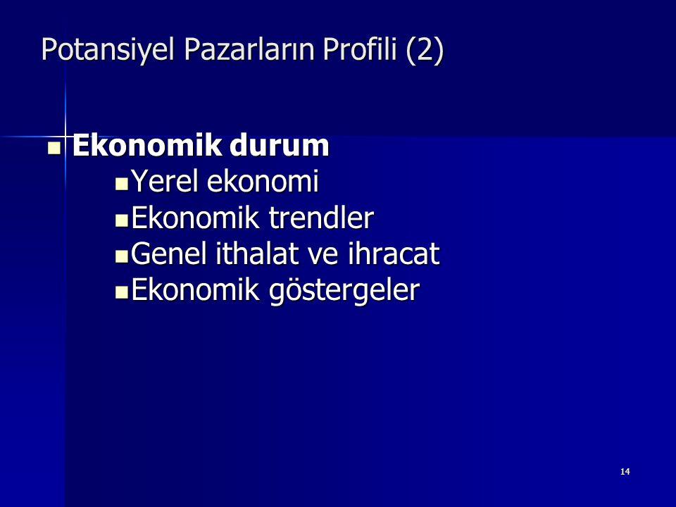 14 Potansiyel Pazarların Profili (2)  Ekonomik durum  Yerel ekonomi  Ekonomik trendler  Genel ithalat ve ihracat  Ekonomik göstergeler