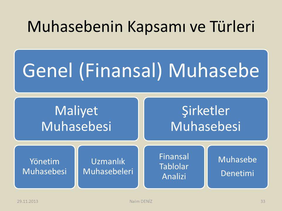 Muhasebenin Kapsamı ve Türleri Genel (Finansal) Muhasebe Maliyet Muhasebesi Yönetim Muhasebesi Uzmanlık Muhasebeleri Şirketler Muhasebesi Finansal Tab