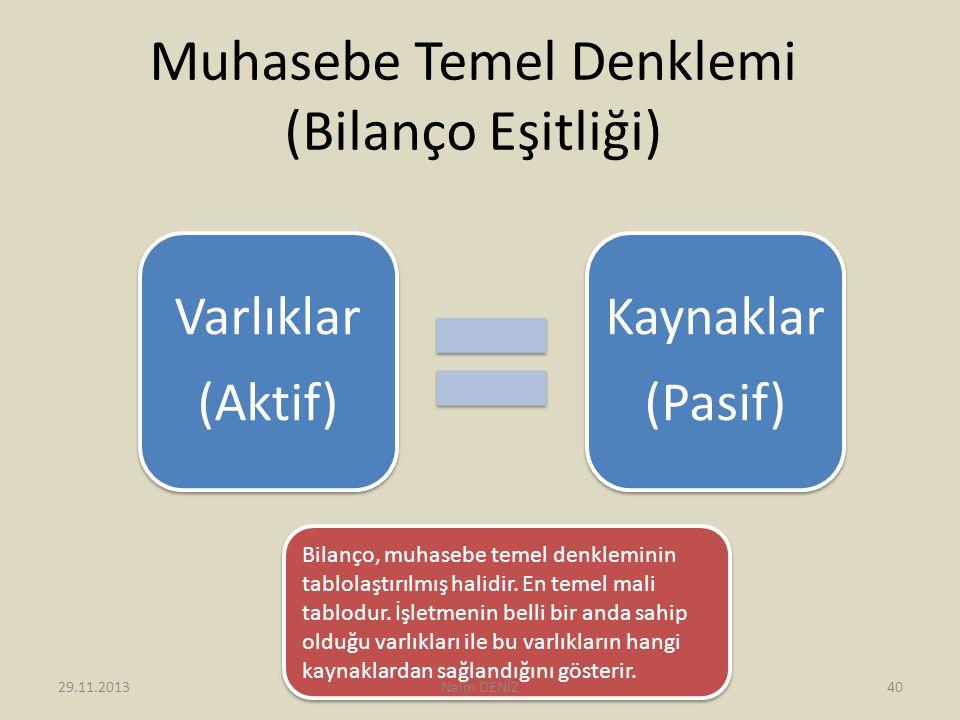 Muhasebe Temel Denklemi (Bilanço Eşitliği) Varlıklar (Aktif) Kaynaklar (Pasif) Bilanço, muhasebe temel denkleminin tablolaştırılmış halidir. En temel