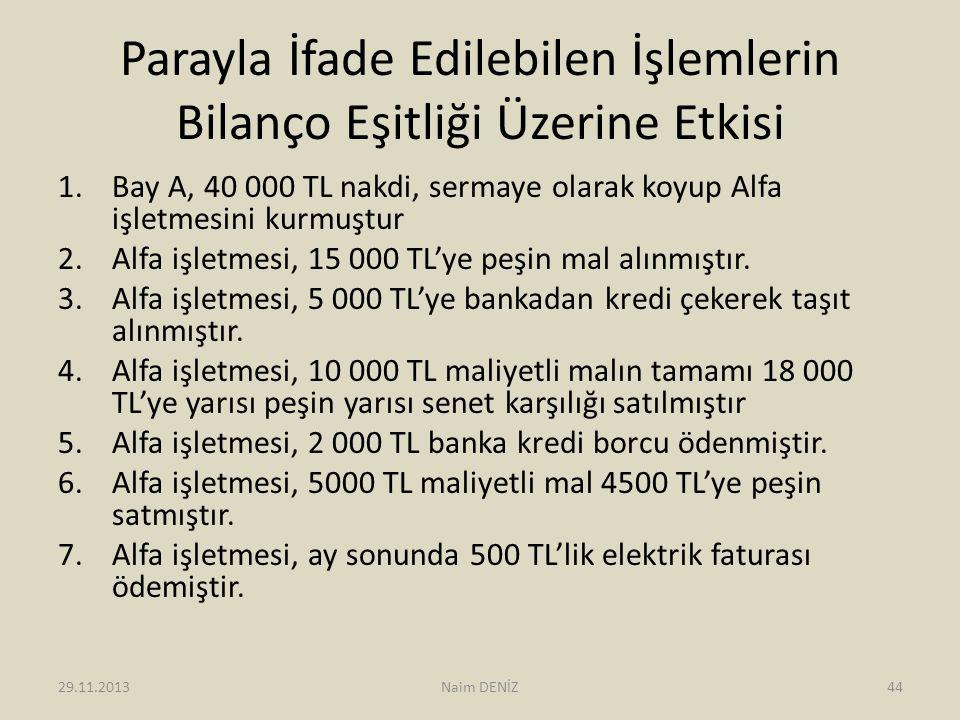 Parayla İfade Edilebilen İşlemlerin Bilanço Eşitliği Üzerine Etkisi 1.Bay A, 40 000 TL nakdi, sermaye olarak koyup Alfa işletmesini kurmuştur 2.Alfa i