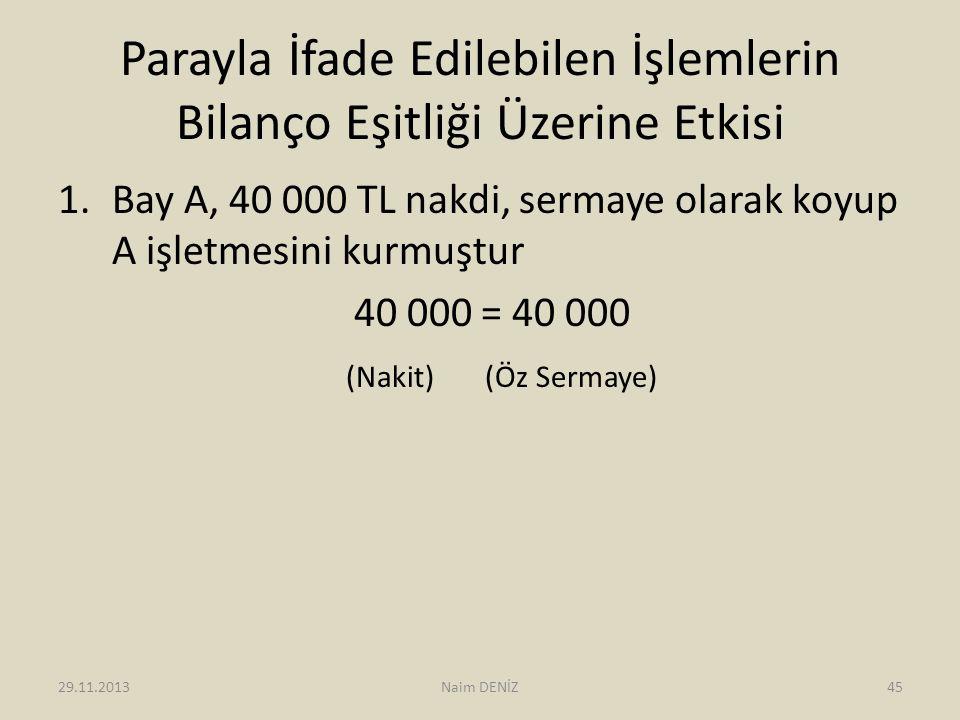 Parayla İfade Edilebilen İşlemlerin Bilanço Eşitliği Üzerine Etkisi 1.Bay A, 40 000 TL nakdi, sermaye olarak koyup A işletmesini kurmuştur 40 000 = 40