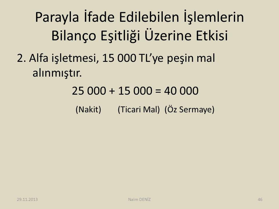 Parayla İfade Edilebilen İşlemlerin Bilanço Eşitliği Üzerine Etkisi 2. Alfa işletmesi, 15 000 TL'ye peşin mal alınmıştır. 25 000 + 15 000 = 40 000 (Na