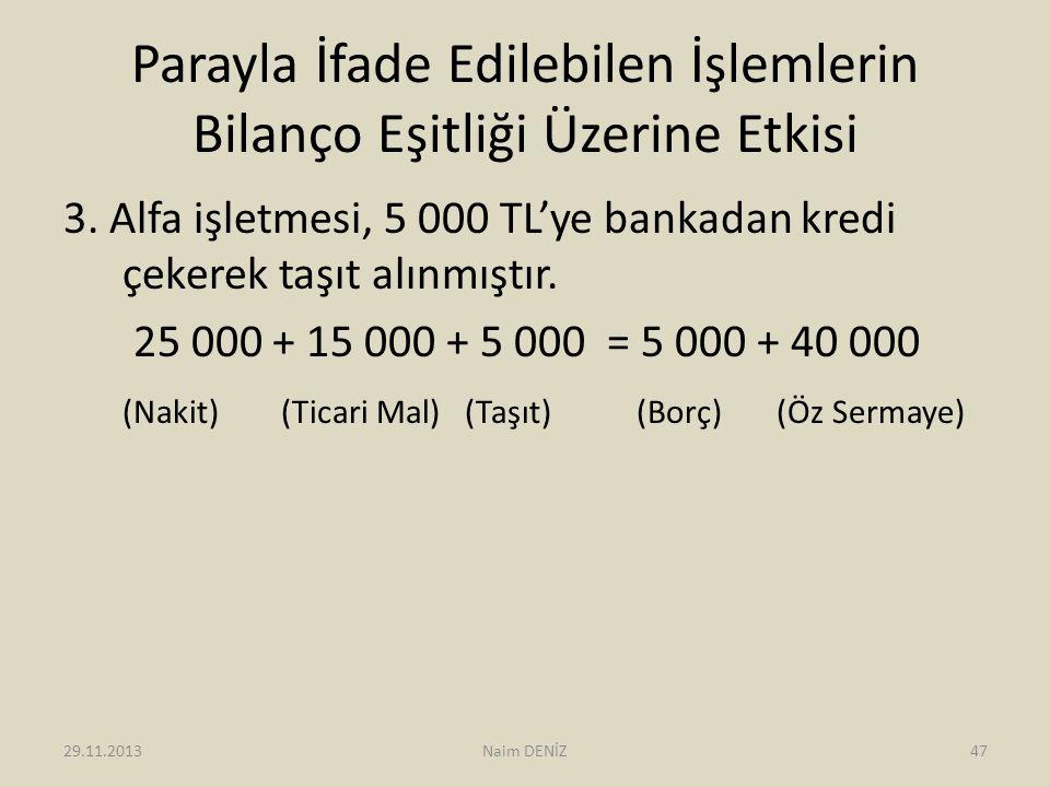 Parayla İfade Edilebilen İşlemlerin Bilanço Eşitliği Üzerine Etkisi 3. Alfa işletmesi, 5 000 TL'ye bankadan kredi çekerek taşıt alınmıştır. 25 000 + 1