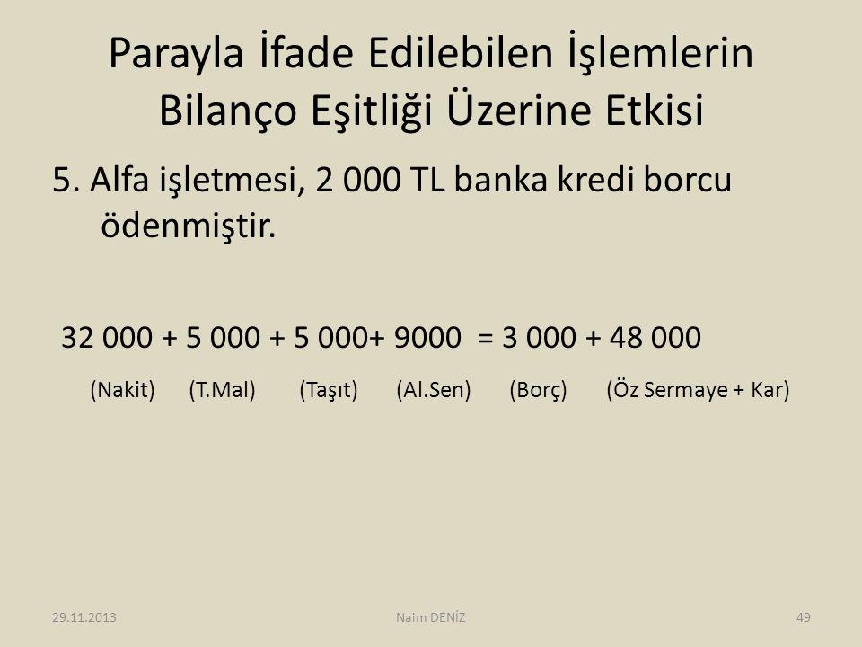 Parayla İfade Edilebilen İşlemlerin Bilanço Eşitliği Üzerine Etkisi 5. Alfa işletmesi, 2 000 TL banka kredi borcu ödenmiştir. 32 000 + 5 000 + 5 000+