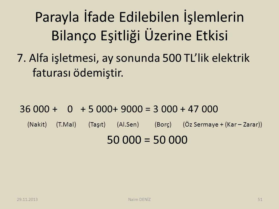 Parayla İfade Edilebilen İşlemlerin Bilanço Eşitliği Üzerine Etkisi 7. Alfa işletmesi, ay sonunda 500 TL'lik elektrik faturası ödemiştir. 36 000 + 0 +