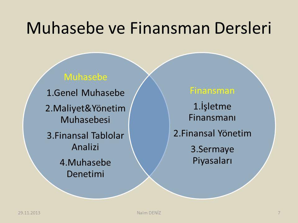 Muhasebe ve Finansman Dersleri Muhasebe 1.Genel Muhasebe 2.Maliyet&Yönetim Muhasebesi 3.Finansal Tablolar Analizi 4.Muhasebe Denetimi Finansman 1.İşle