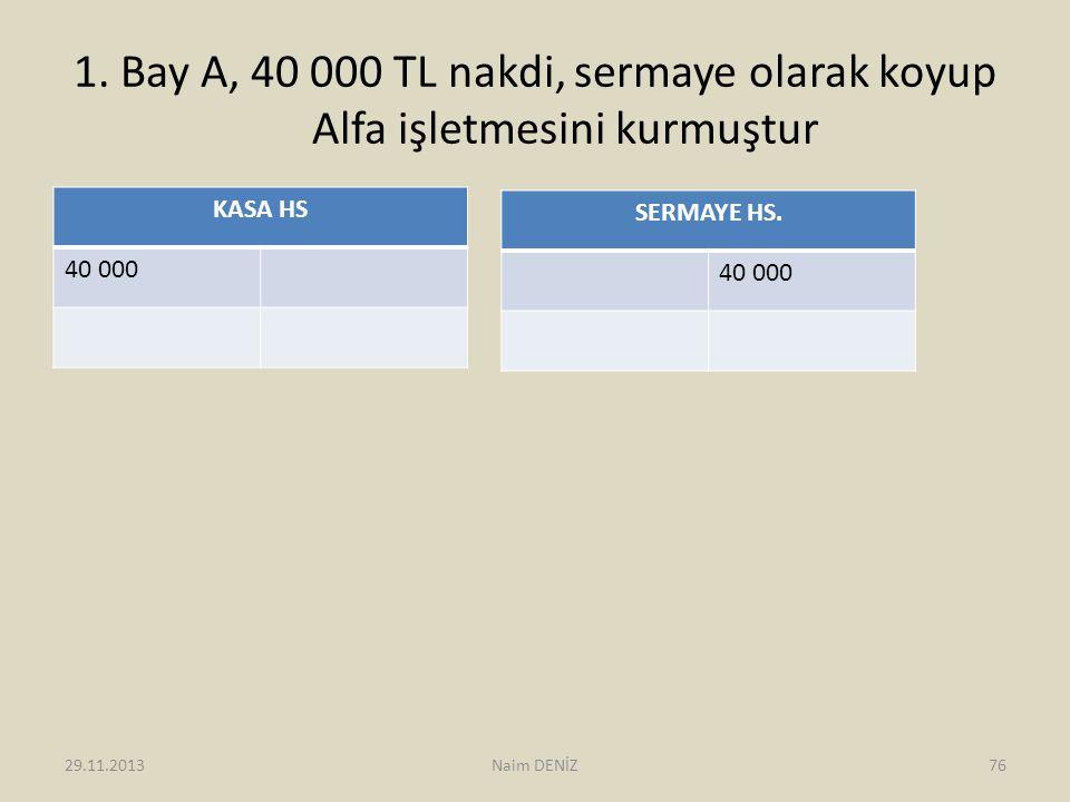 1. Bay A, 40 000 TL nakdi, sermaye olarak koyup Alfa işletmesini kurmuştur KASA HS 40 000 SERMAYE HS. 40 000 29.11.2013Naim DENİZ76