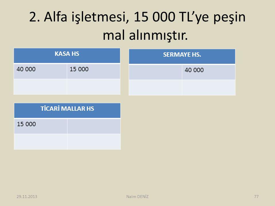 2. Alfa işletmesi, 15 000 TL'ye peşin mal alınmıştır. KASA HS 40 00015 000 SERMAYE HS. 40 000 TİCARİ MALLAR HS 15 000 29.11.2013Naim DENİZ77