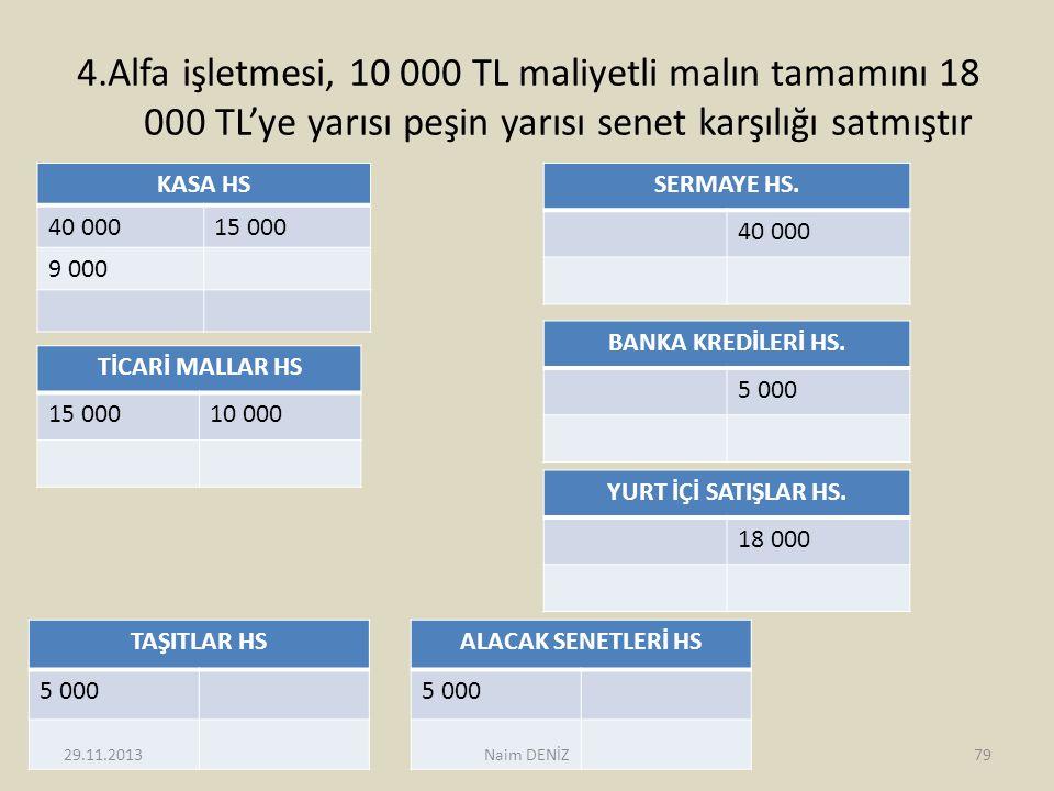 4.Alfa işletmesi, 10 000 TL maliyetli malın tamamını 18 000 TL'ye yarısı peşin yarısı senet karşılığı satmıştır KASA HS 40 00015 000 9 000 SERMAYE HS.