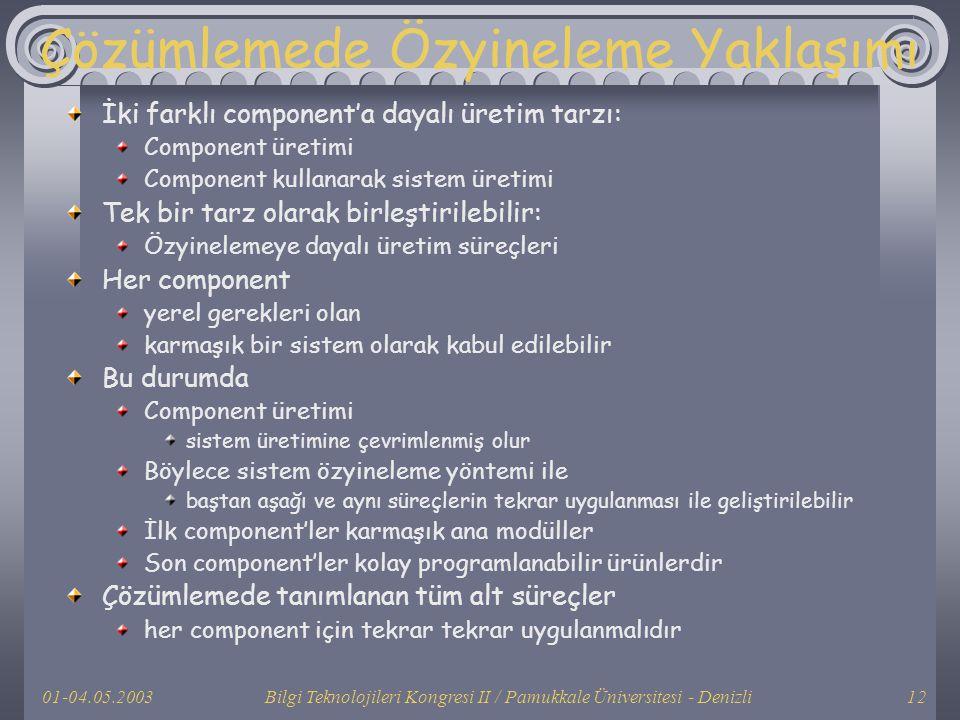 01-04.05.2003Bilgi Teknolojileri Kongresi II / Pamukkale Üniversitesi - Denizli12 Çözümlemede Özyineleme Yaklaşımı İki farklı component'a dayalı üreti