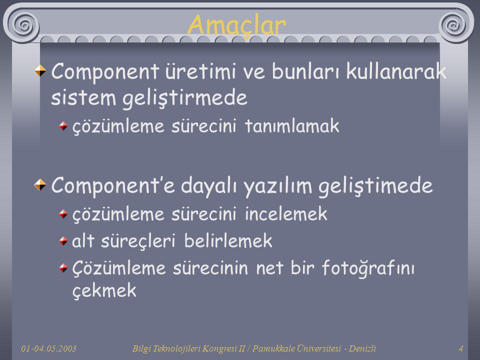 01-04.05.2003Bilgi Teknolojileri Kongresi II / Pamukkale Üniversitesi - Denizli4 Amaçlar Component üretimi ve bunları kullanarak sistem geliştirmede ç