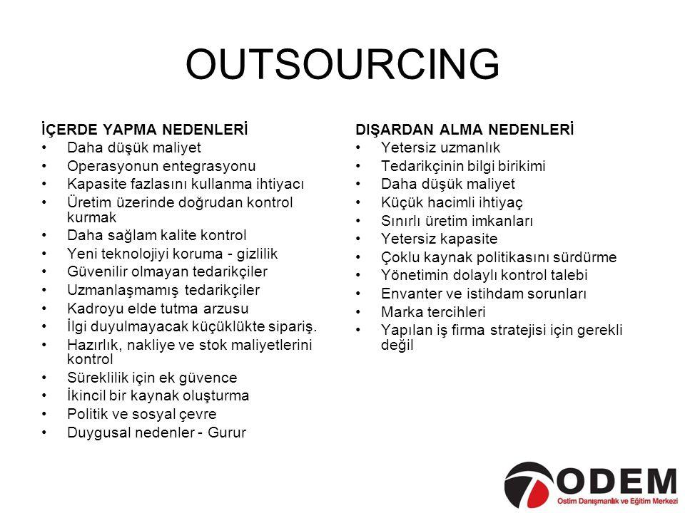 OUTSOURCING İÇERDE YAPMA NEDENLERİ •Daha düşük maliyet •Operasyonun entegrasyonu •Kapasite fazlasını kullanma ihtiyacı •Üretim üzerinde doğrudan kontr
