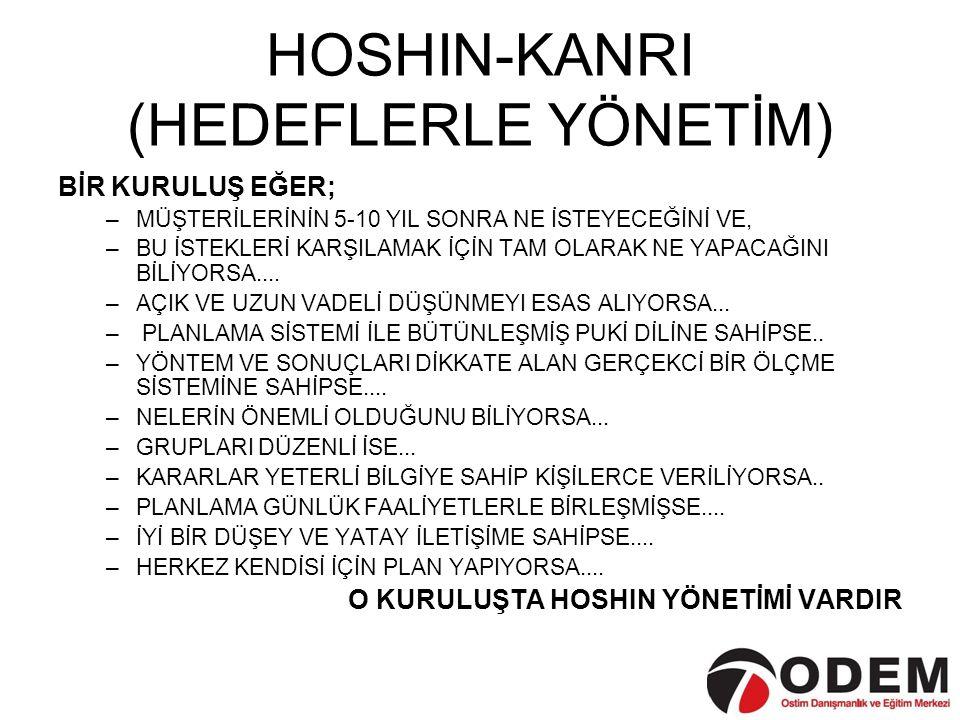 HOSHIN-KANRI (HEDEFLERLE YÖNETİM) BİR KURULUŞ EĞER; –MÜŞTERİLERİNİN 5-10 YIL SONRA NE İSTEYECEĞİNİ VE, –BU İSTEKLERİ KARŞILAMAK İÇİN TAM OLARAK NE YAP