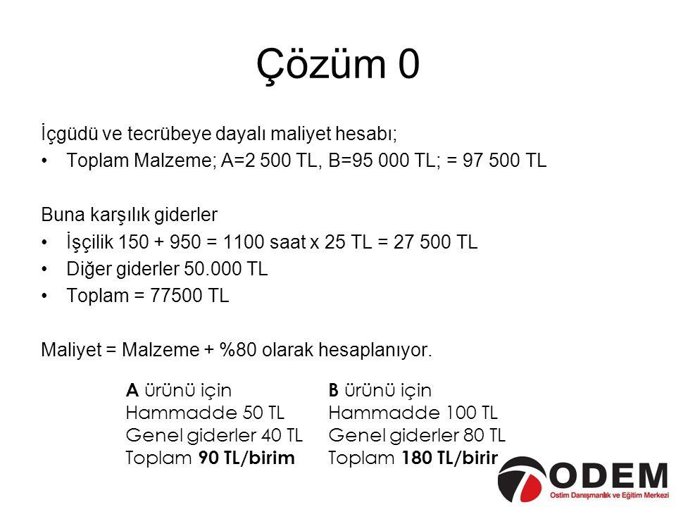 Çözüm 0 İçgüdü ve tecrübeye dayalı maliyet hesabı; •Toplam Malzeme; A=2 500 TL, B=95 000 TL; = 97 500 TL Buna karşılık giderler •İşçilik 150 + 950 = 1
