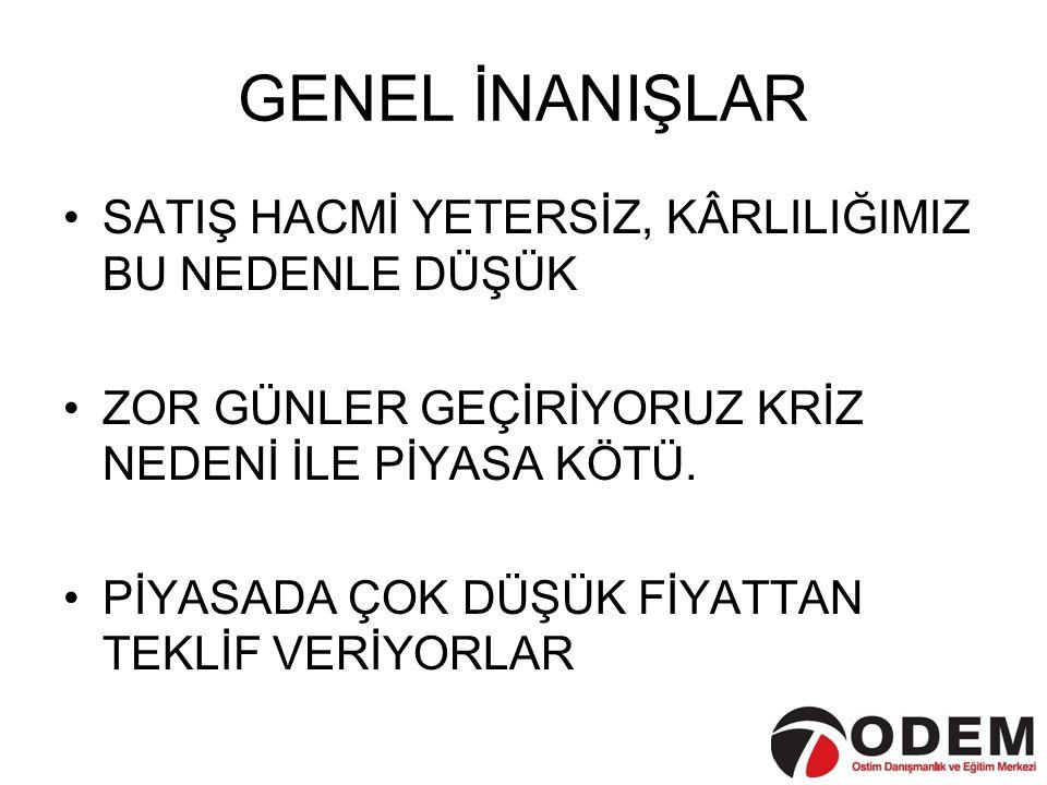 BAŞABAŞ NOKTASI ANALİZİ İLK MD.+ MLZ. İŞÇİLİK GN.