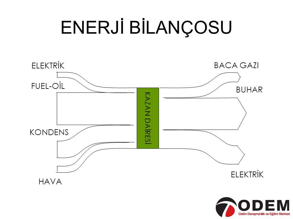 ENERJİ BİLANÇOSU KAZAN DAİRESİ ELEKTRİK FUEL-OİL KONDENS HAVA BACA GAZI BUHAR ELEKTRİK