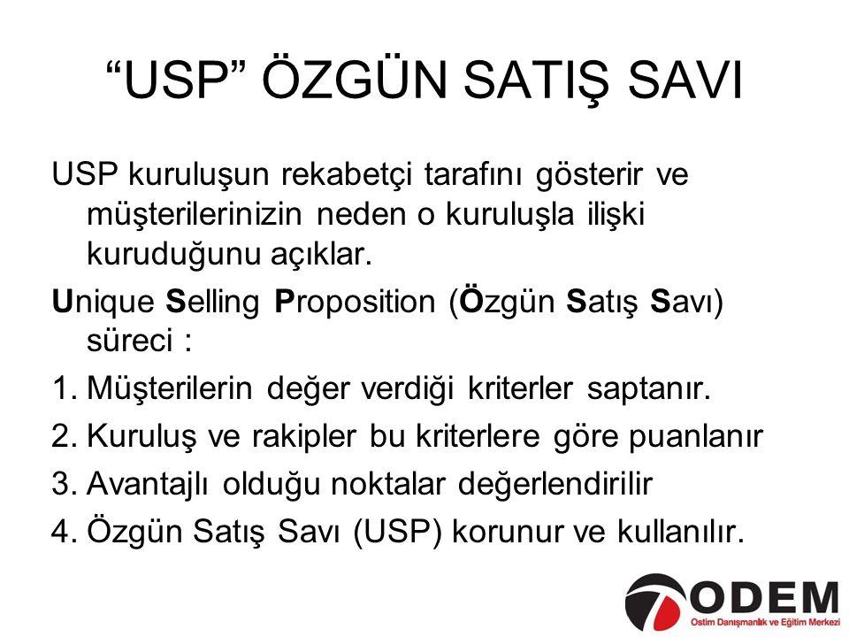 USP kuruluşun rekabetçi tarafını gösterir ve müşterilerinizin neden o kuruluşla ilişki kuruduğunu açıklar. Unique Selling Proposition (Özgün Satış Sav