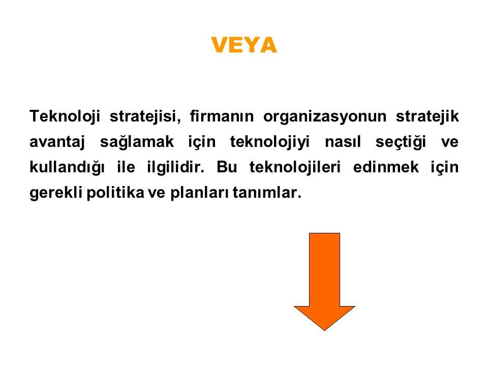 Teknoloji stratejisi, firmanın organizasyonun stratejik avantaj sağlamak için teknolojiyi nasıl seçtiği ve kullandığı ile ilgilidir. Bu teknolojileri