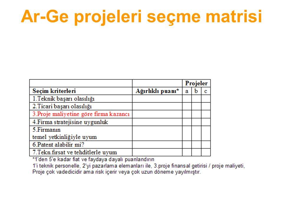 Ar-Ge projeleri seçme matrisi