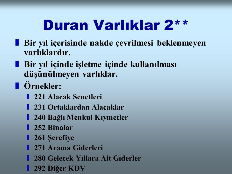 Duran Varlıklar 2** zBir yıl içerisinde nakde çevrilmesi beklenmeyen varlıklardır. zBir yıl içinde işletme içinde kullanılması düşünülmeyen varlıklar.
