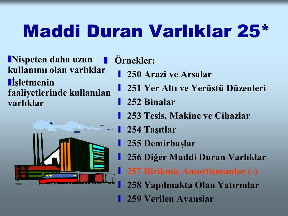 Maddi Duran Varlıklar 25* zÖrnekler: y250 Arazi ve Arsalar y251 Yer Altı ve Yerüstü Düzenleri y252 Binalar y253 Tesis, Makine ve Cihazlar y254 Taşıtla