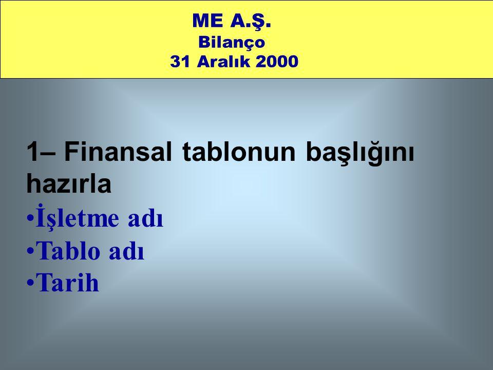 1– Finansal tablonun başlığını hazırla •İşletme adı •Tablo adı •Tarih ME A.Ş. Bilanço 31 Aralık 2000